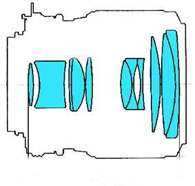 gruppo_ottico